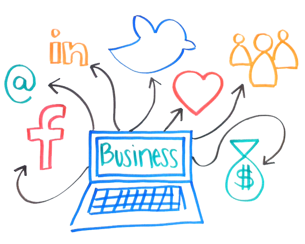 Why Social Presence for your business is important!